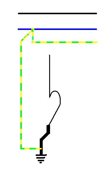 Instalacja uziemiająca w budynku (problem do rozwiązania)