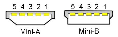 Samsung Digimax seria S seria D-jaki rodzaj wtyku kabla AV?