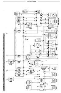 Citroen Xsara I 1,6 1998r brak przekaźnika