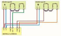 Dobór elementów do małego systemu alarmowego