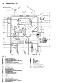 Junkers Euroline ZS 23-1 23 kw - odpalę na chwilę, napełnię układ do 4 i cieknie