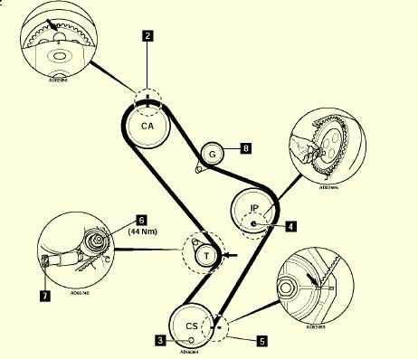 Fiat Ducato 2.5tdi - schemat paska rozrzadu