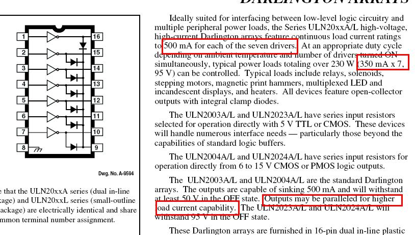 ULN2003. Co daje równoległe połączenie 2 kanałów?