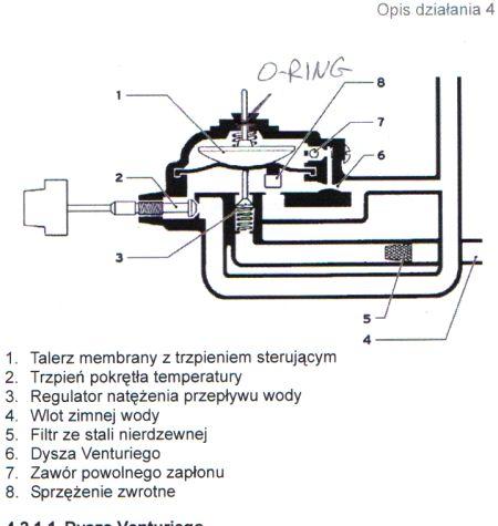 Nie gasnący piecyk gazowy Junkers (terma)