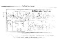 Przestrojenie Unitry Diora AS 618 (głowica GFE 12)