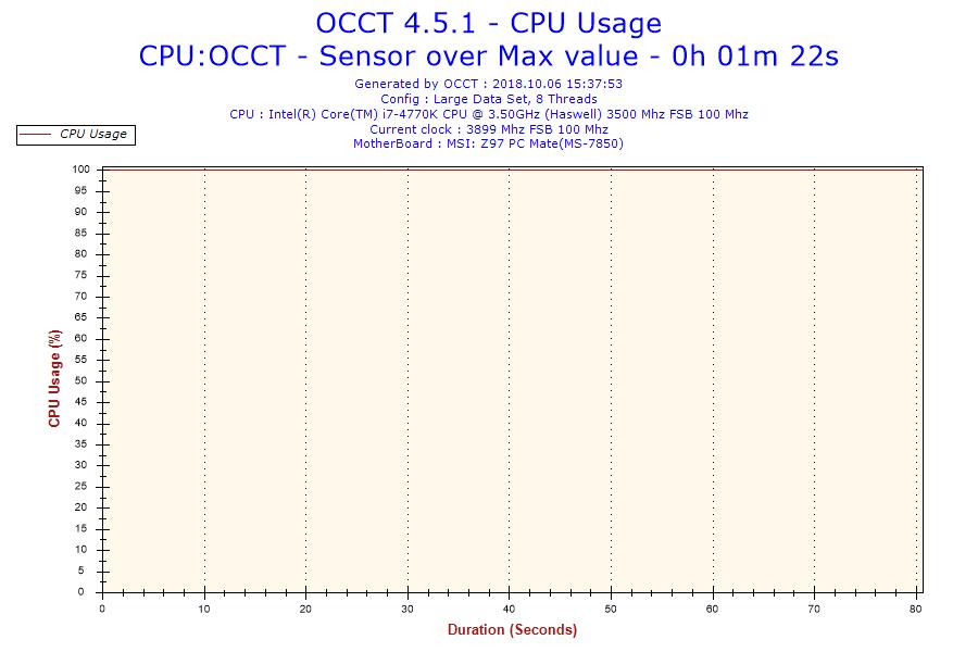 Rozwiązano] Intel Core i7 4770 K - Zbyt wysoka temperatura