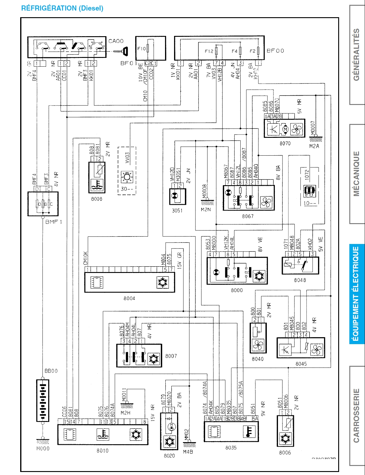 Air Conditioning problem Electric problem Saxo 1.5D '96 ... on ac air conditioning diagram, circuit breaker diagram, ac refrigerant cycle diagram, ac wiring circuit, ac heating element diagram, ac motors diagram, ac assembly diagram, ac wiring code, ac receptacles diagram, ac light wiring, ac wiring color, ac heater diagram, ac solenoid diagram, ac ductwork diagram, ac manifold diagram, ac electrical circuit diagrams, ac regulator diagram, ac schematic diagram, ac system wiring, ac installation diagram,