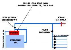 Hydrofor 50L pompa MULTI HWA INOX 4000