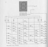 Sterowanie wyświetlaczem 7 segmentowym przy użyciu przełącznika obrotowego