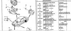 Daewoo Lanos 1.3 - Wymiana tylnej belki