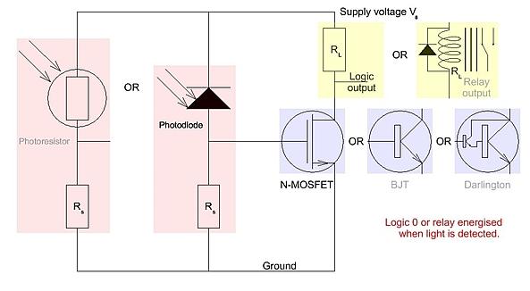 Fotodiody i inne detektory �wiat�a - cz�� 2