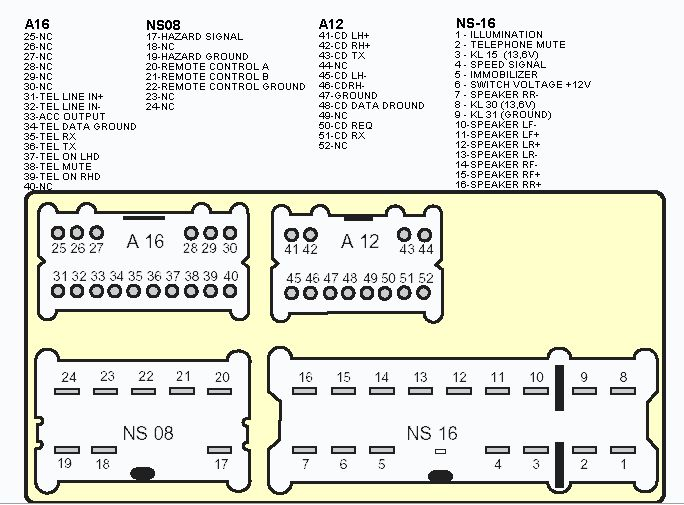 DIAGRAM] Nissan Primera P11 144 Series Wiring Diagram FULL Version on