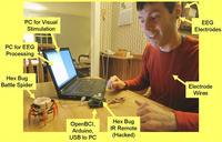 Interfejs do kontroli urządzeń myślami