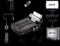 Problem z pod��czeniem tunera cyfrowego DVB-T WIWA SD 308