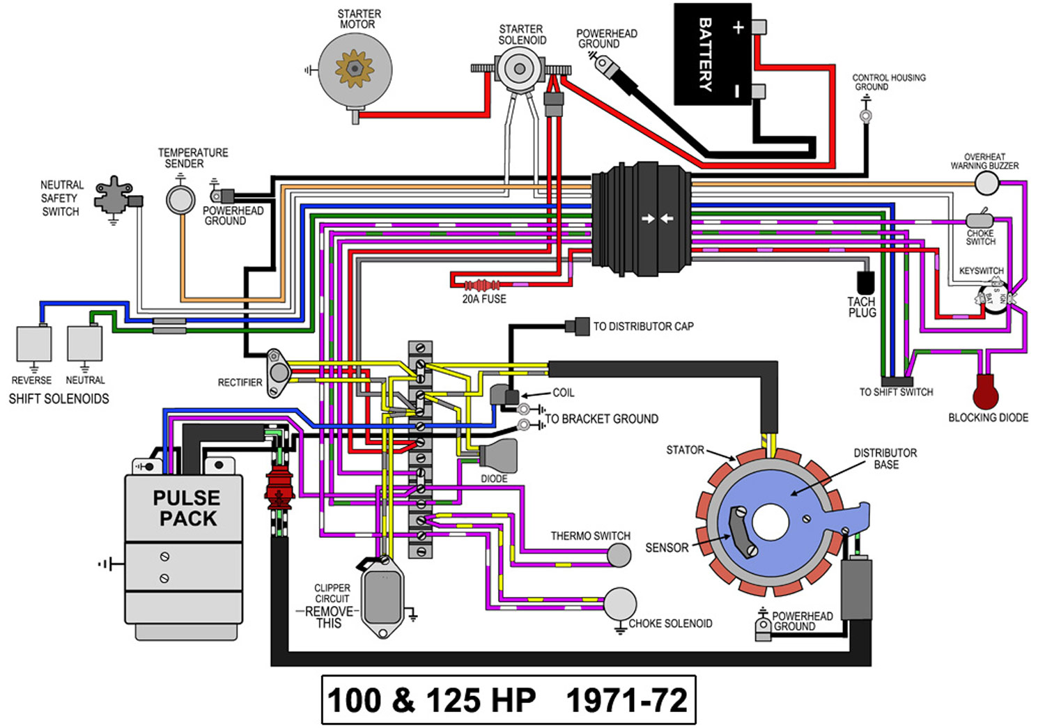 on boat ignition kill switch wiring diagram