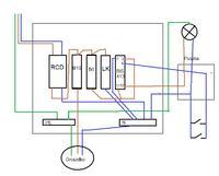 Egzamin potwierdzający kwalifikacje zawodowe E.24 - technik elektryk