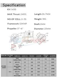 Silnik do żyroskopu ~ 10-20k obr/min