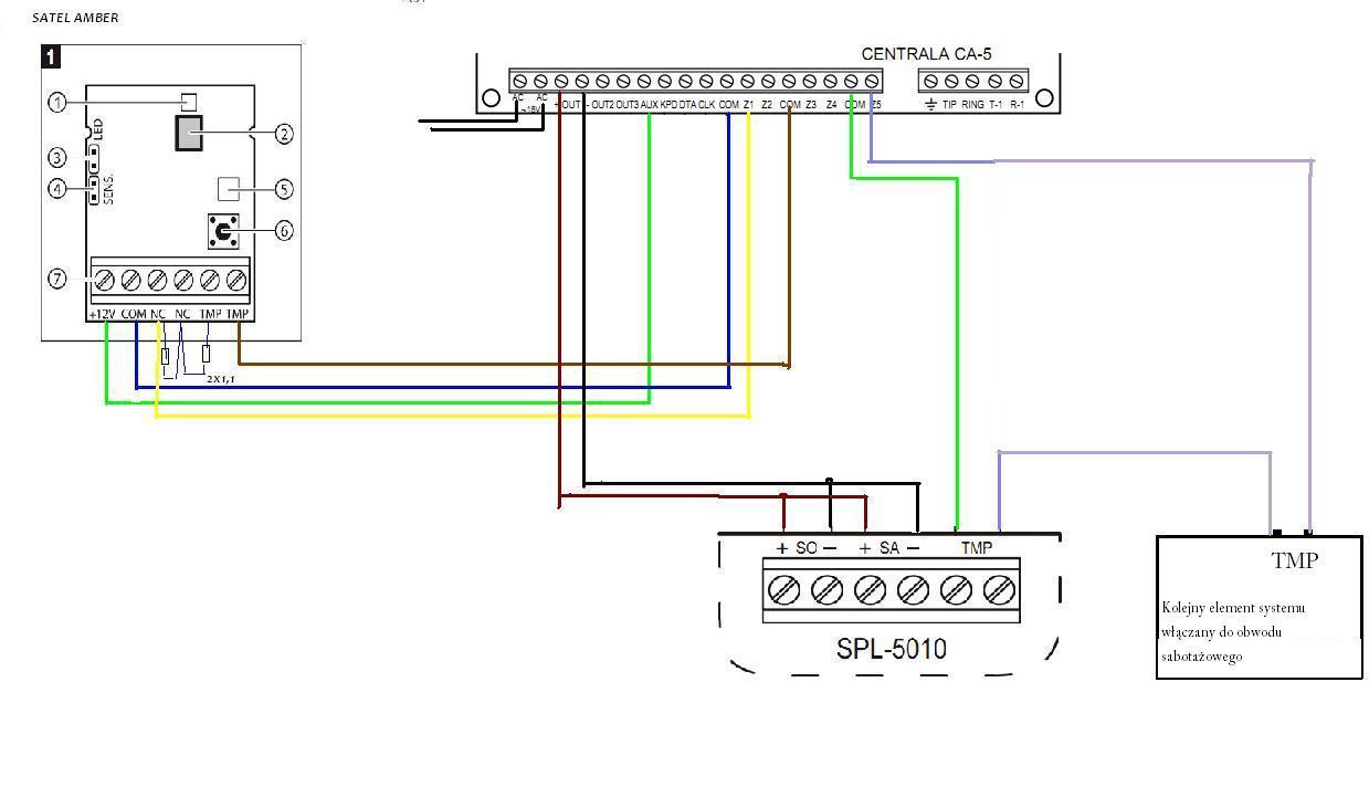 SATEL CA-5  3x amber i SPL5010 weryfikacja instalacji