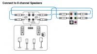 VSX-LX302 - Podłączenie amplitunera do komputera