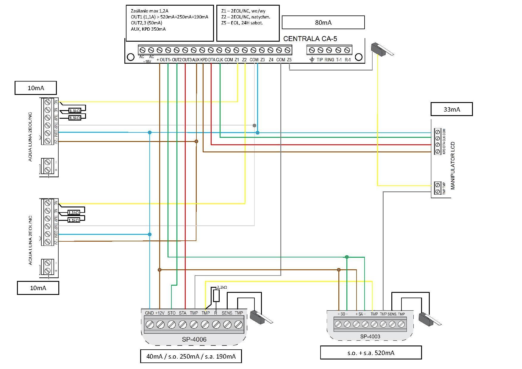 SATEL CA-5 - Pro�ba o sprawdzenie schematu po��cze�
