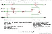 Chart 210 pali moduły GL133