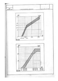 Citroen GSA (1983, G13/646) zast�pienie aparatu zap�onowego elektronik�