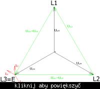 Sieć 3-fazowa - zwarcie L3 do ziemi w sieci IT