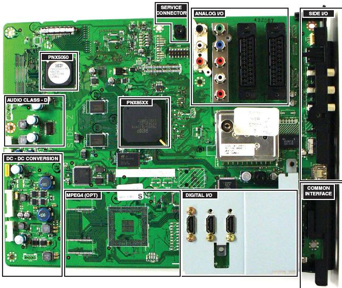 Philips 32PFL7803D
