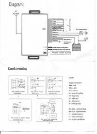 VW Polo III (6N) 98r. problem z podpięciem sterownika C Z