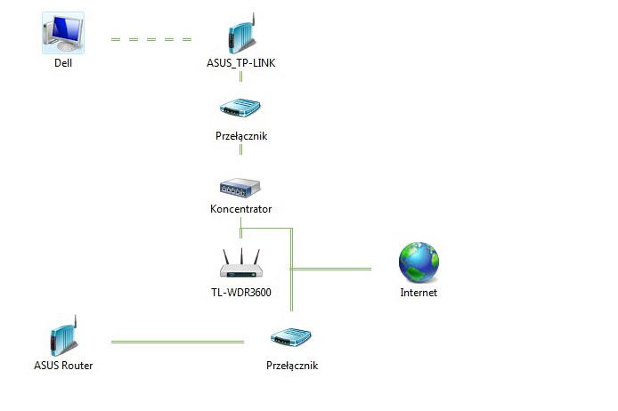 Router do UPC 60Mb/s - jak najta�szy
