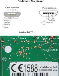 simlock ZTE 246 (VODAFONE 246)