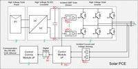 Sześć prostych kroków aby dobrać izolator cyfrowy dla inwertera do instalacji PV