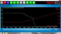 Mercedes W210 3.2CDi - gaśnie, odpala po chwili, błąd P0190