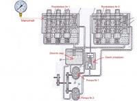 Belarus Białoruś MTZ JUMZ - Białoruś bark mocy - hydraulika, rozdzielacz, pompa