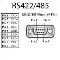 Danfos VLT 2800    RS485. Pod��czenie falownika przez interfejs.