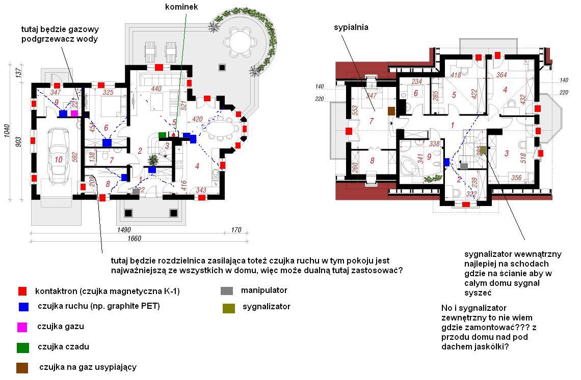 Integra 128 WRL - Review planu systemu alarmowego dla domu jednorodzinnego