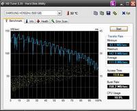 samsung hd502hj spadki przesyłu, zawiechy systemu.