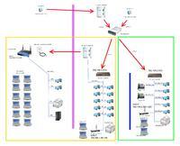 schemat sieci - prośba o poradę/opinię