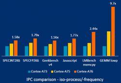 ARM bierze na celownik rynek komputerów przenośnych