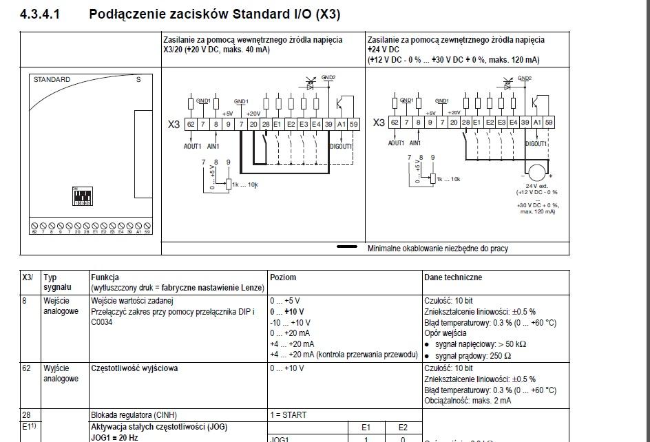 Can-шинаи порт rs232
