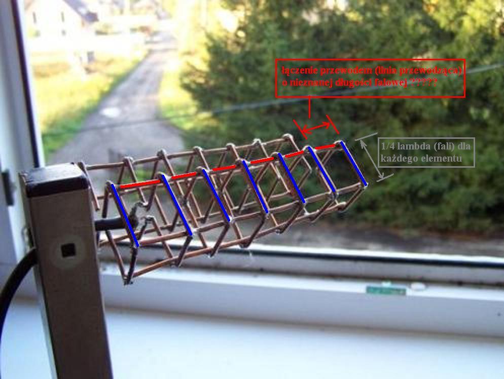 Pytanie do znawc�w budowy anten