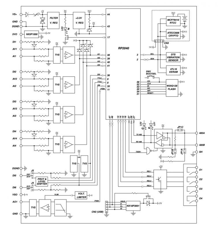 Iono RP - przemysłowy sterownik PLC z Raspberry Pi RP2040