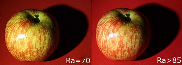 �ar�wka LED vs halogen - Dobranie parametru RA, temperatury barwowej i lm