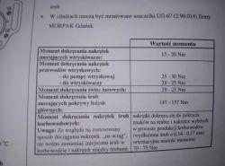 Lublin 2.4 Diesel - moment dokręcenia śrub