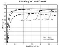 Projektowanie systemów zasilania dla przetworników ADC - część 3