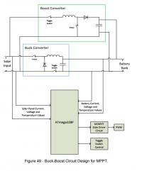 Buck step-down AVR[M8] Regulator MPPT - Weryfikacja schematu