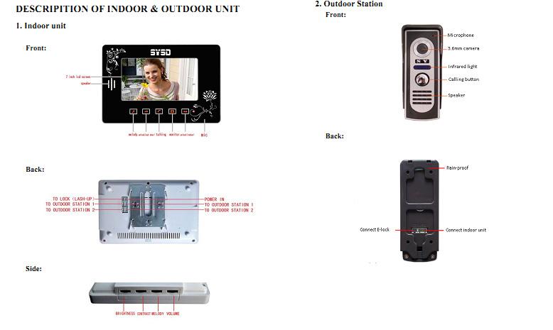 wideodomofon otwiera zamek tylko na 1 sekund�