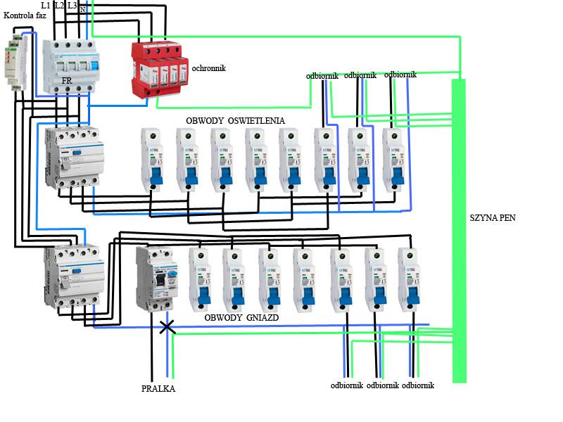 Rozdzielnia elektryczna w domku  prosba o sprawdzenie  -> Kuchnia Elektryczna Schemat Podlączenia