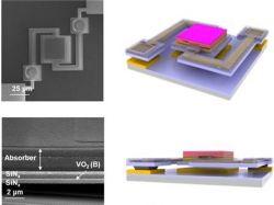 Nowe sensory termowizyjne dla przyszłych smartfonów i pojazdów autonomicznych