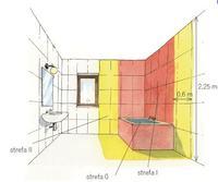 Podgrzewacz przepływowy i różnicówka - prawidłowy montaż